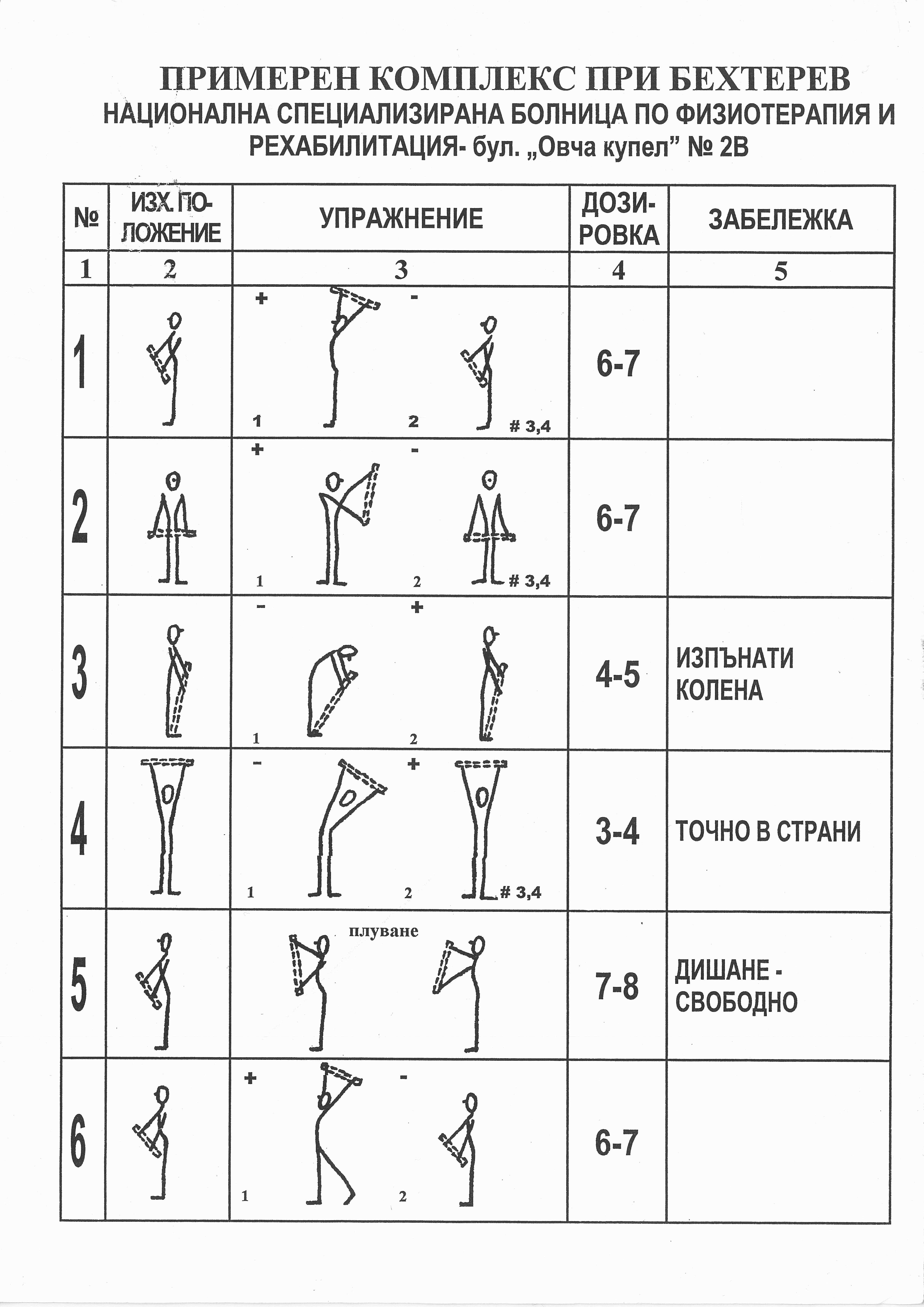 Кинезитерапия упражнения