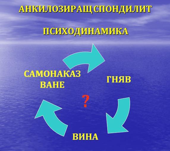 psyhology_ElenaAtanasova